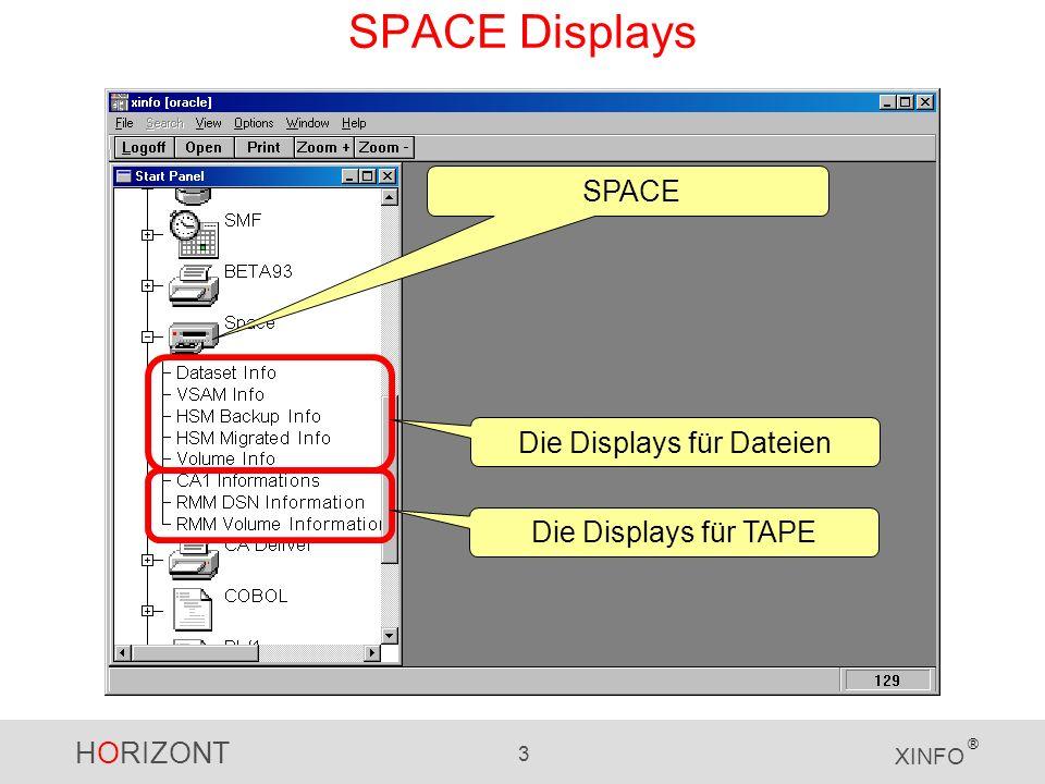 HORIZONT 4 XINFO ® Dateigrössen und Attribute VSAM Dateien HSM Migrate HSM Backup CA-1 Volumes RMM SPACE - Übersicht...