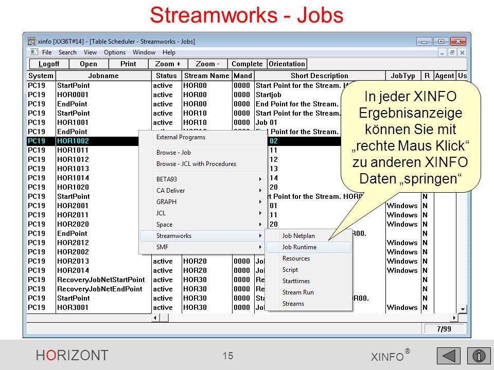 HORIZONT 15 XINFO ® Streamworks - Jobs In jeder XINFO Ergebnisanzeige können Sie mit rechte Maus Klick zu anderen XINFO Daten springen