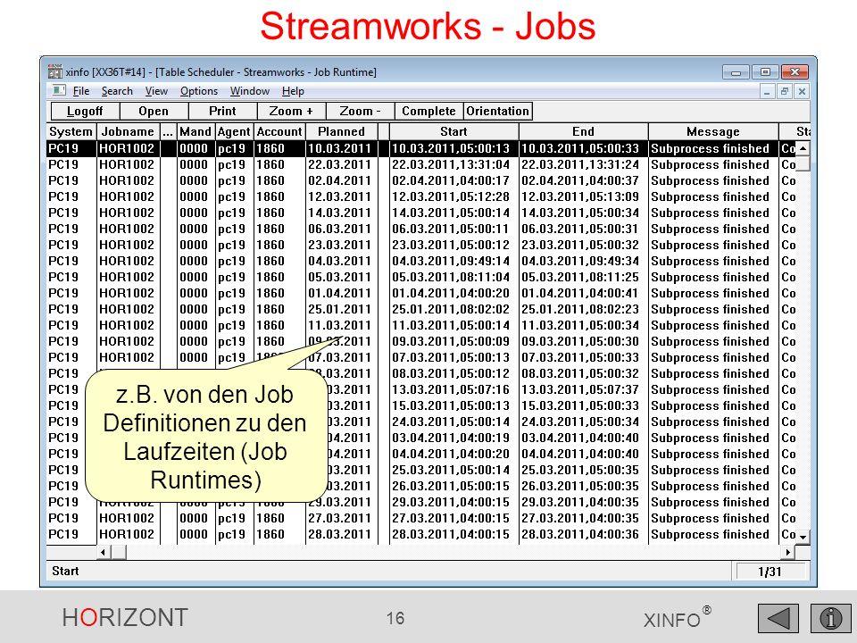 HORIZONT 16 XINFO ® Streamworks - Jobs z.B. von den Job Definitionen zu den Laufzeiten (Job Runtimes)