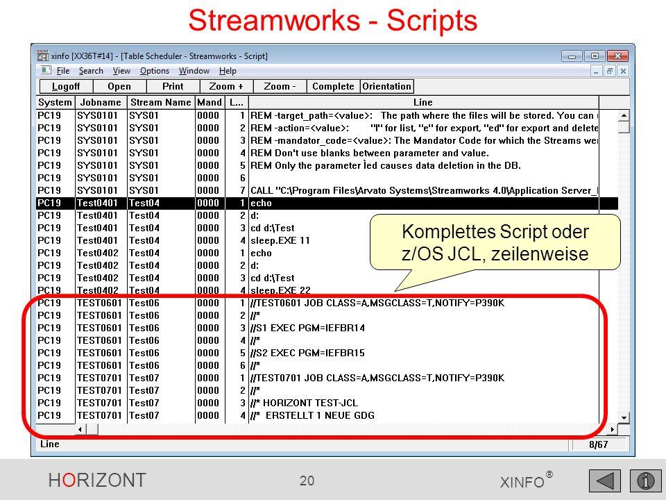 HORIZONT 20 XINFO ® Streamworks - Scripts Komplettes Script oder z/OS JCL, zeilenweise