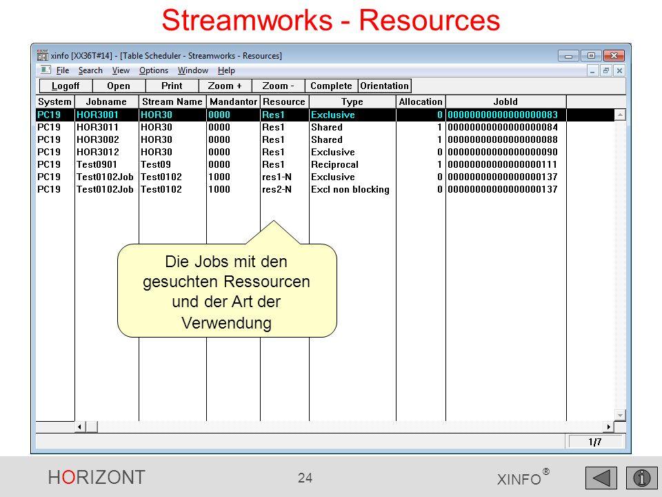 HORIZONT 24 XINFO ® Streamworks - Resources Die Jobs mit den gesuchten Ressourcen und der Art der Verwendung