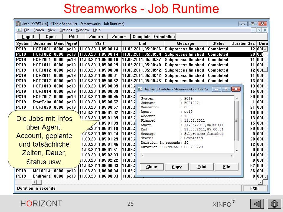 HORIZONT 28 XINFO ® Streamworks - Job Runtime Die Jobs mit Infos über Agent, Account, geplante und tatsächliche Zeiten, Dauer, Status usw.