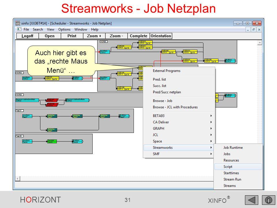 HORIZONT 31 XINFO ® Streamworks - Job Netzplan Auch hier gibt es das rechte Maus Menü …