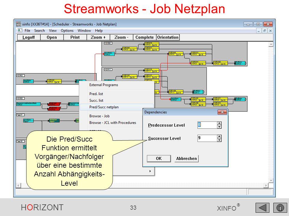 HORIZONT 33 XINFO ® Streamworks - Job Netzplan Die Pred/Succ Funktion ermittelt Vorgänger/Nachfolger über eine bestimmte Anzahl Abhängigkeits- Level