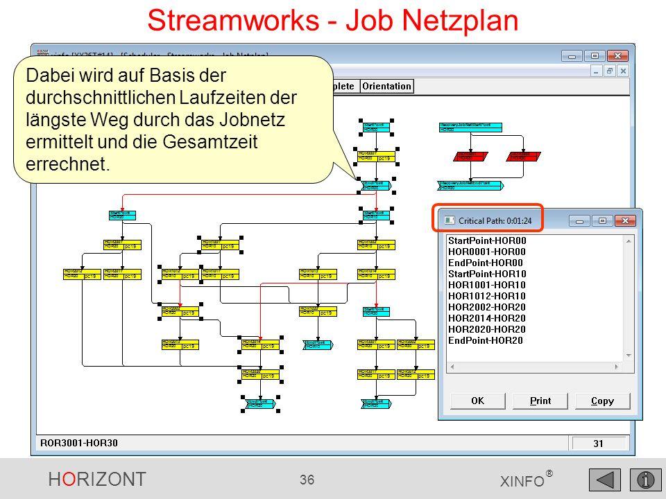 HORIZONT 36 XINFO ® Streamworks - Job Netzplan Dabei wird auf Basis der durchschnittlichen Laufzeiten der längste Weg durch das Jobnetz ermittelt und