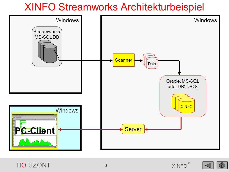 HORIZONT 6 XINFO ® Windows XINFO Streamworks Architekturbeispiel Oracle, MS-SQL oder DB2 z/OS XINFO Windows PC-Client Streamworks MS-SQL DB Server Sca