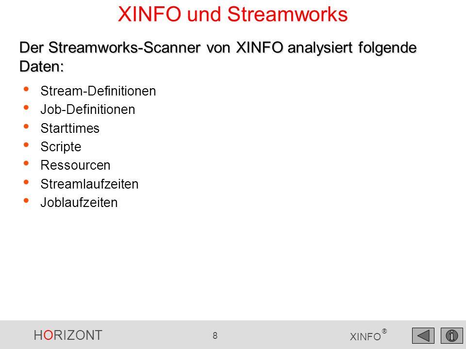 HORIZONT 8 XINFO ® XINFO und Streamworks Stream-Definitionen Job-Definitionen Starttimes Scripte Ressourcen Streamlaufzeiten Joblaufzeiten Der Streamw