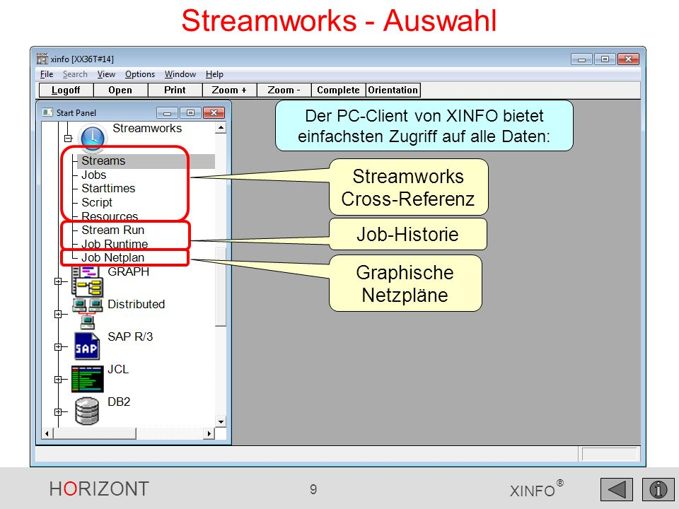 HORIZONT 9 XINFO ® Streamworks - Auswahl Streamworks Cross-Referenz Graphische Netzpläne Job-Historie Der PC-Client von XINFO bietet einfachsten Zugri