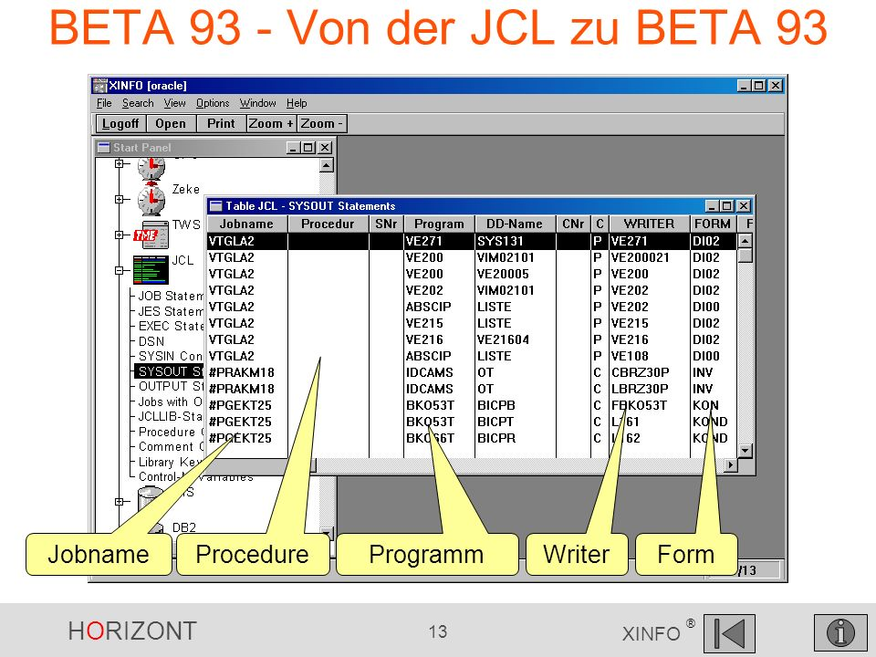 HORIZONT 13 XINFO ® BETA 93 - Von der JCL zu BETA 93 Jobname Procedure Programm Writer Form