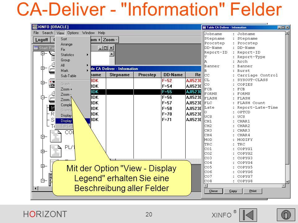HORIZONT 20 XINFO ® CA-Deliver -