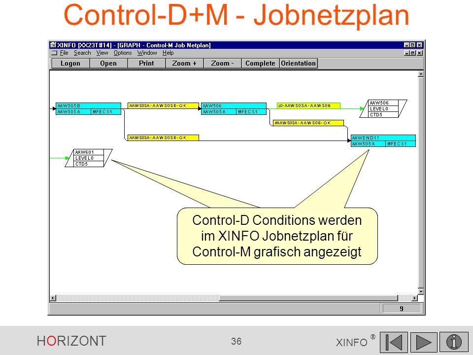 HORIZONT 36 XINFO ® Control-D+M - Jobnetzplan Control-D Conditions werden im XINFO Jobnetzplan für Control-M grafisch angezeigt
