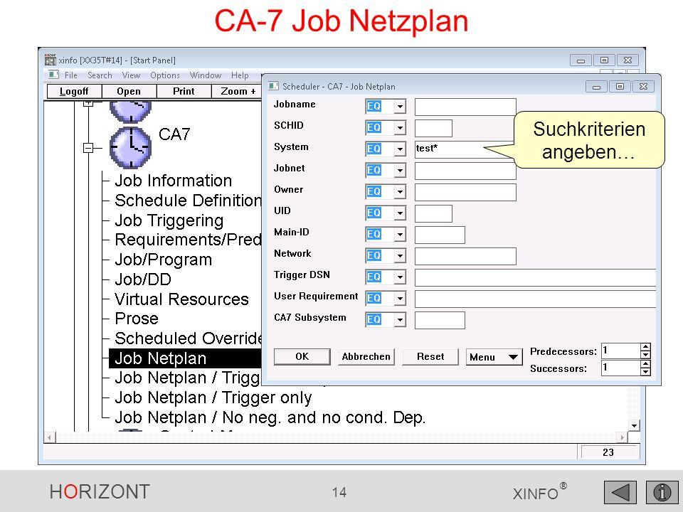 HORIZONT 14 XINFO ® CA-7 Job Netzplan Suchkriterien angeben…