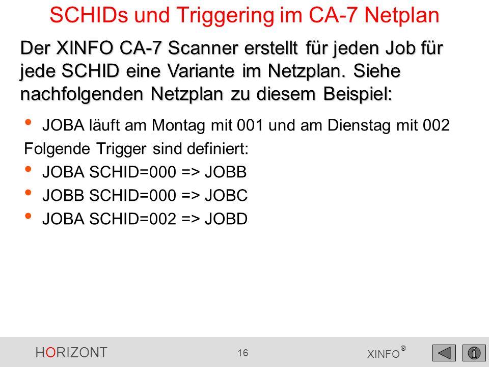 HORIZONT 16 XINFO ® SCHIDs und Triggering im CA-7 Netplan JOBA läuft am Montag mit 001 und am Dienstag mit 002 Folgende Trigger sind definiert: JOBA SCHID=000 => JOBB JOBB SCHID=000 => JOBC JOBA SCHID=002 => JOBD Der XINFO CA-7 Scanner erstellt für jeden Job für jede SCHID eine Variante im Netzplan.