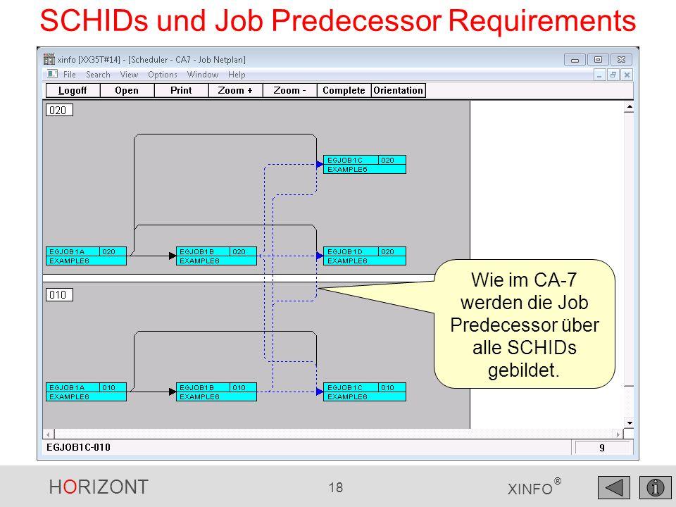 HORIZONT 18 XINFO ® SCHIDs und Job Predecessor Requirements Wie im CA-7 werden die Job Predecessor über alle SCHIDs gebildet.