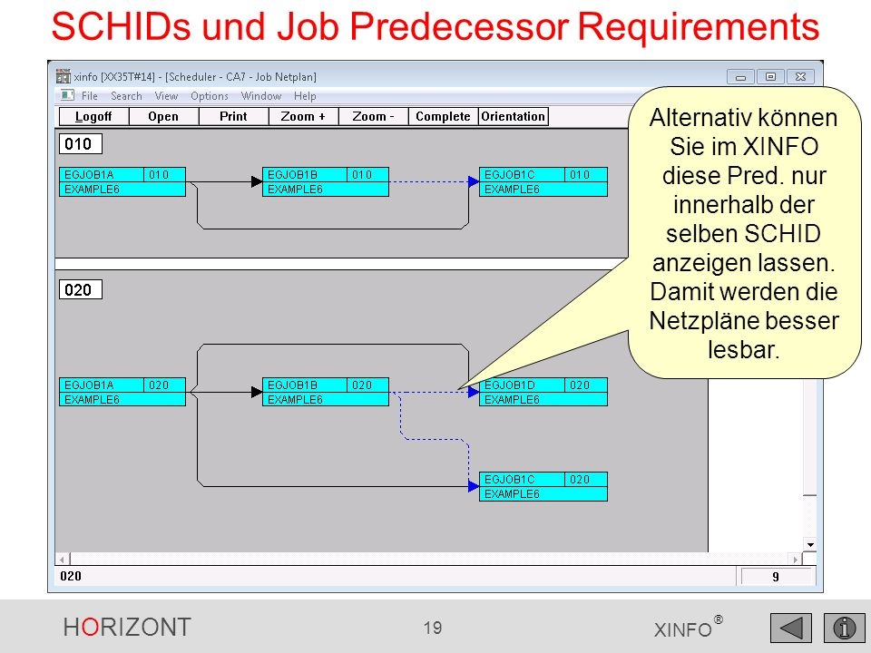 HORIZONT 19 XINFO ® SCHIDs und Job Predecessor Requirements Alternativ können Sie im XINFO diese Pred. nur innerhalb der selben SCHID anzeigen lassen.