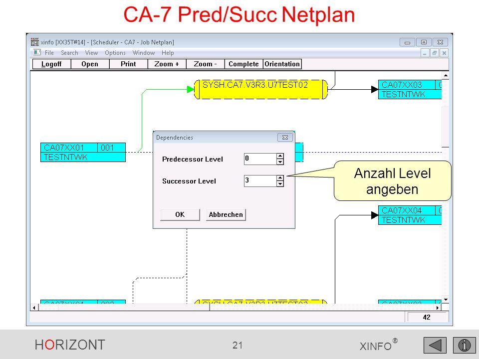 HORIZONT 21 XINFO ® CA-7 Pred/Succ Netplan Anzahl Level angeben