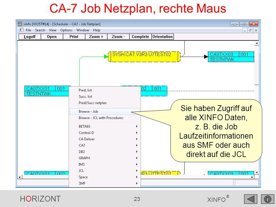 HORIZONT 23 XINFO ® CA-7 Job Netzplan, rechte Maus Sie haben Zugriff auf alle XINFO Daten, z. B. die Job Laufzeitinformationen aus SMF oder auch direk