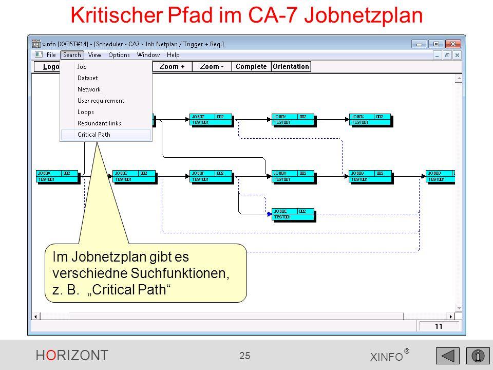 HORIZONT 25 XINFO ® Kritischer Pfad im CA-7 Jobnetzplan Im Jobnetzplan gibt es verschiedne Suchfunktionen, z. B. Critical Path