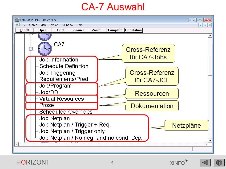 HORIZONT 4 XINFO ® CA-7 Auswahl Cross-Referenz für CA7-Jobs Cross-Referenz für CA7-JCL Ressourcen Dokumentation Netzpläne