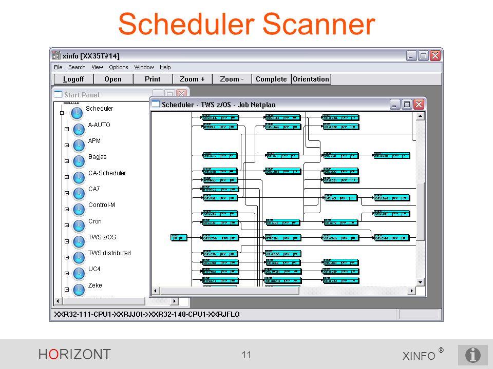 HORIZONT 11 XINFO ® Scheduler Scanner