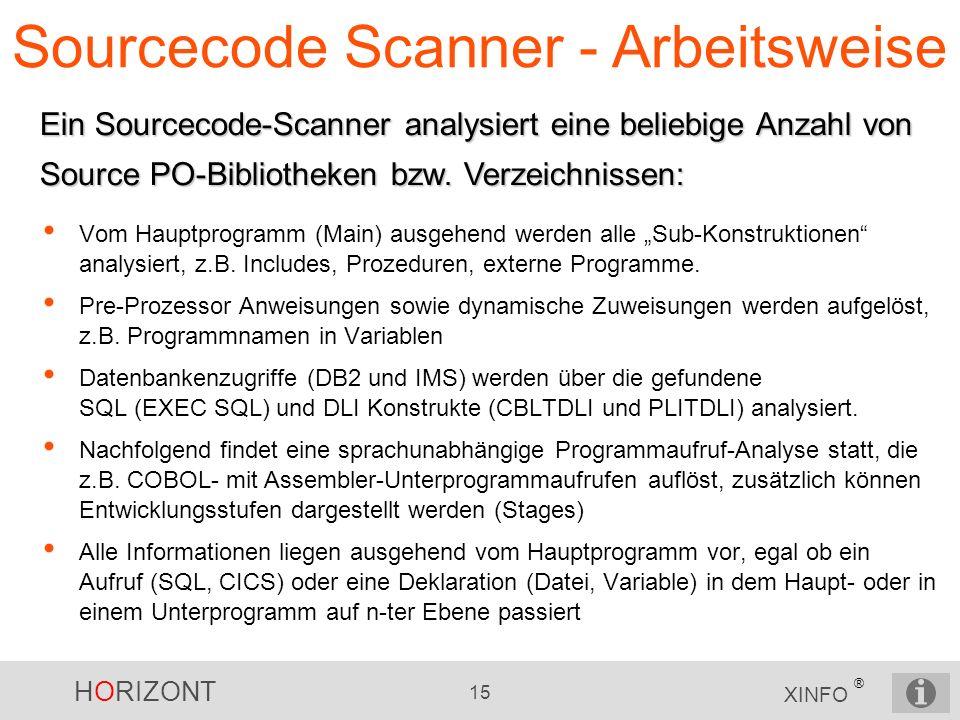 HORIZONT 15 XINFO ® Sourcecode Scanner - Arbeitsweise Vom Hauptprogramm (Main) ausgehend werden alle Sub-Konstruktionen analysiert, z.B. Includes, Pro