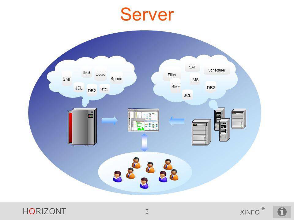 HORIZONT 3 XINFO ® Server JCL SMF IMS DB2 Cobol etc. Space Files SAP Scheduler JCL SMF IMS DB2