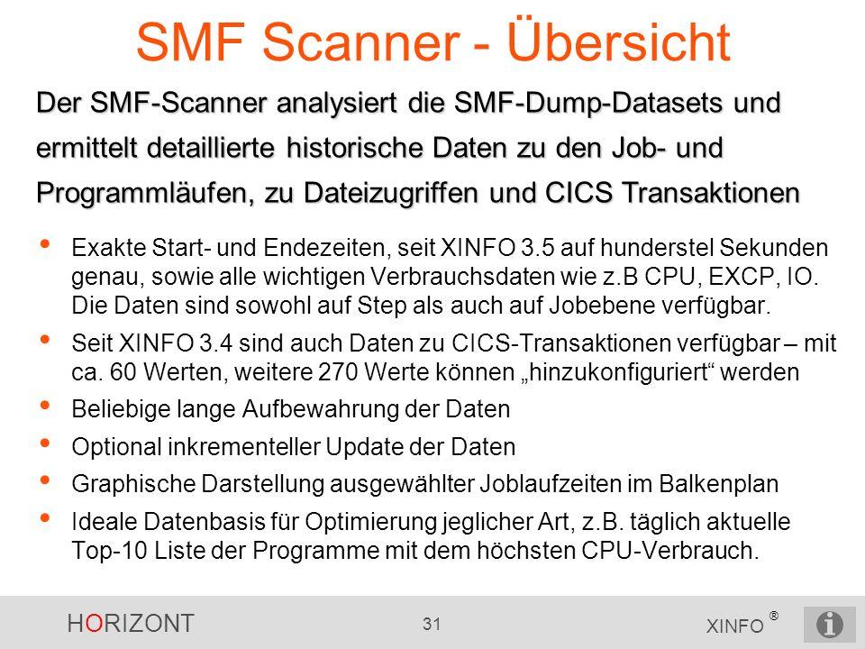 HORIZONT 31 XINFO ® SMF Scanner - Übersicht Der SMF-Scanner analysiert die SMF-Dump-Datasets und ermittelt detaillierte historische Daten zu den Job-