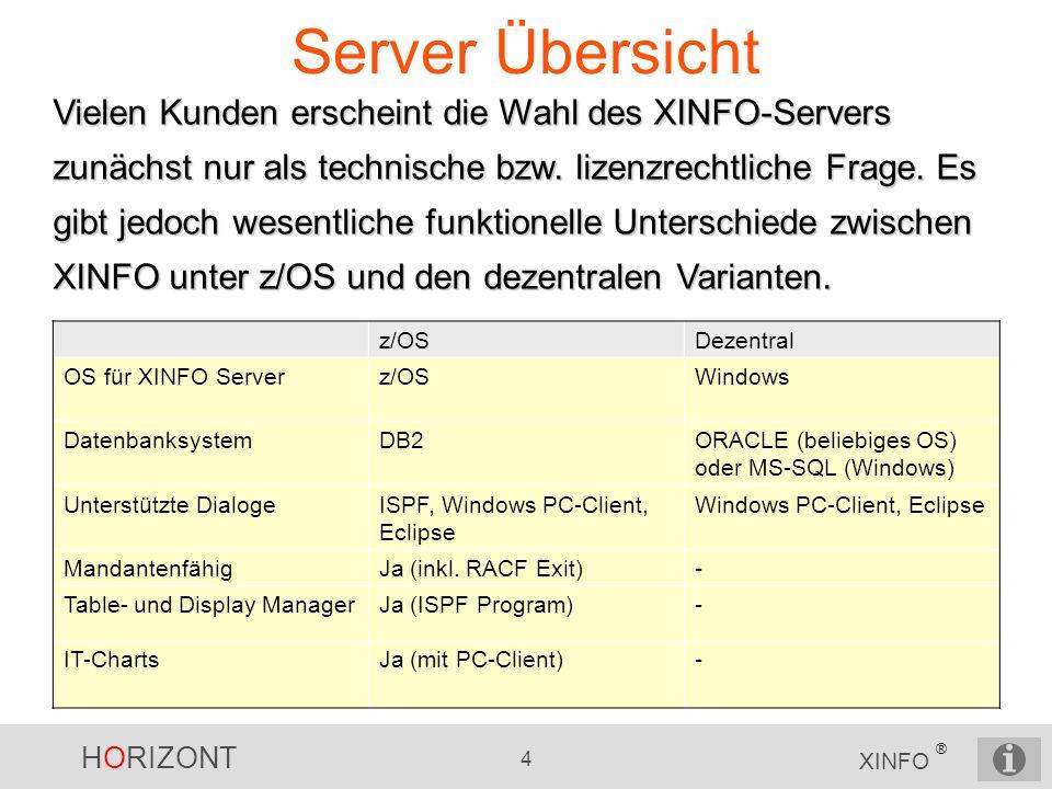 HORIZONT 4 XINFO ® Server Übersicht Vielen Kunden erscheint die Wahl des XINFO-Servers zunächst nur als technische bzw. lizenzrechtliche Frage. Es gib