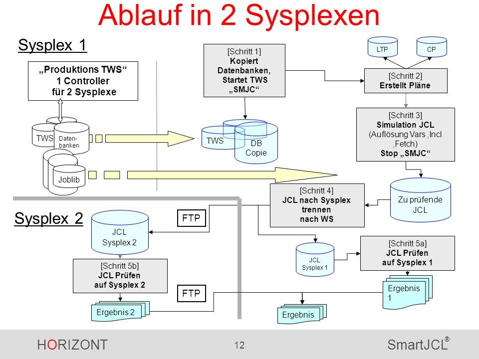 HORIZONT 12 SmartJCL ® Ablauf in 2 Sysplexen Produktions TWS 1 Controller für 2 Sysplexe TWS Daten- banken TWS DB Copie LTPCP [Schritt 1] Kopiert Datenbanken, Startet TWS SMJC [Schritt 2] Erstellt Pläne Jobli bs Joblib [Schritt 3] Simulation JCL (Auflösung Vars,Incl,Fetch) Stop SMJC Zu prüfende JCL [Schritt 5a] JCL Prüfen auf Sysplex 1 Ergebnis 1 JCL Sysplex 2 JCL Sysplex 1 [Schritt 4] JCL nach Sysplex trennen nach WS Sysplex 1 Sysplex 2 [Schritt 5b] JCL Prüfen auf Sysplex 2 Ergebnis 2 Ergebnis FTP