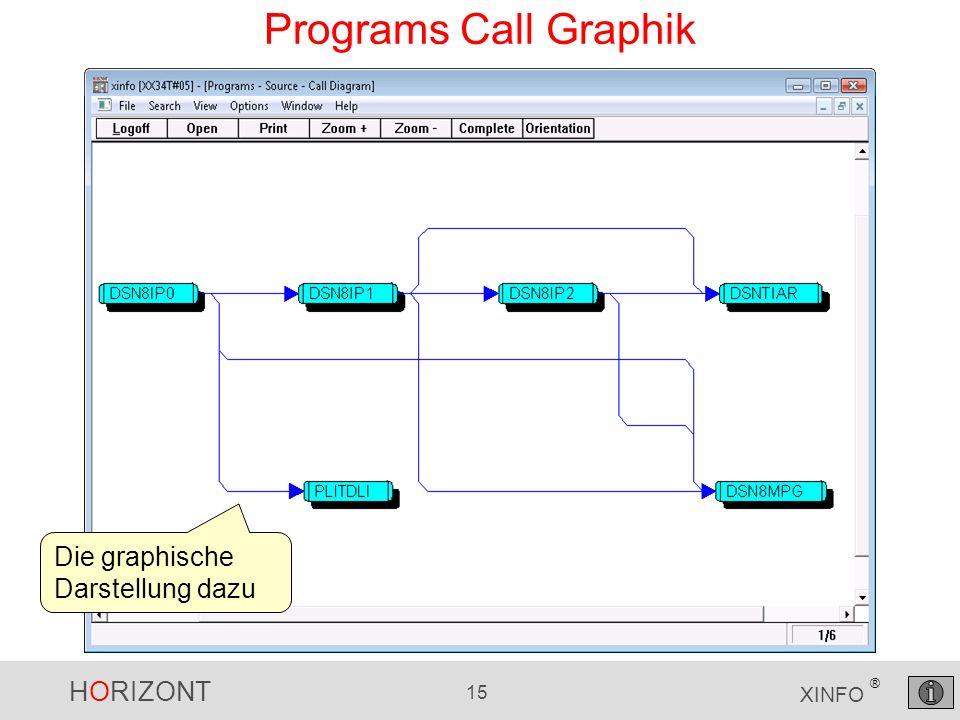 HORIZONT 15 XINFO ® Programs Call Graphik Die graphische Darstellung dazu