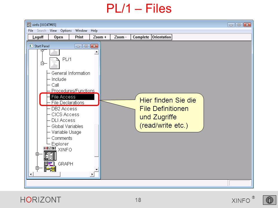 HORIZONT 18 XINFO ® PL/1 – Files Hier finden Sie die File Definitionen und Zugriffe (read/write etc.)