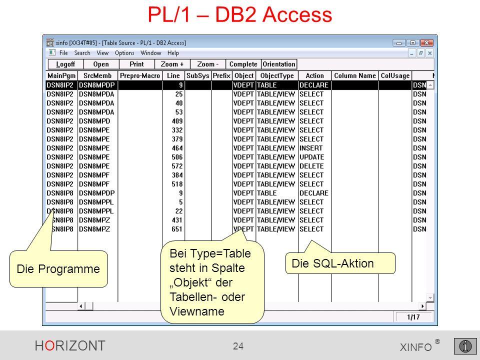 HORIZONT 24 XINFO ® PL/1 – DB2 Access Die Programme Bei Type=Table steht in Spalte Objekt der Tabellen- oder Viewname Die SQL-Aktion