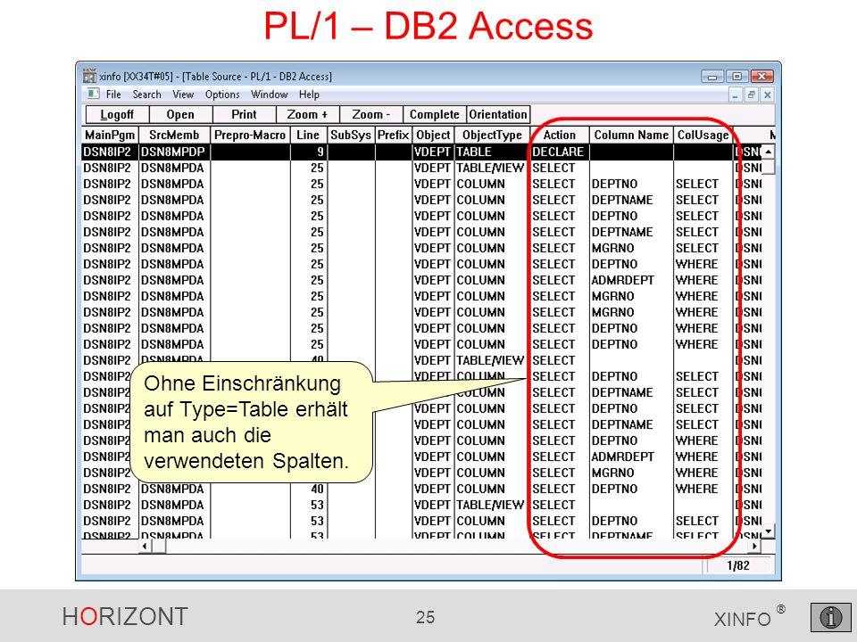 HORIZONT 25 XINFO ® PL/1 – DB2 Access Ohne Einschränkung auf Type=Table erhält man auch die verwendeten Spalten.