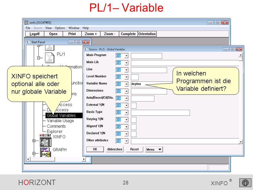 HORIZONT 28 XINFO ® PL/1– Variable In welchen Programmen ist die Variable definiert.