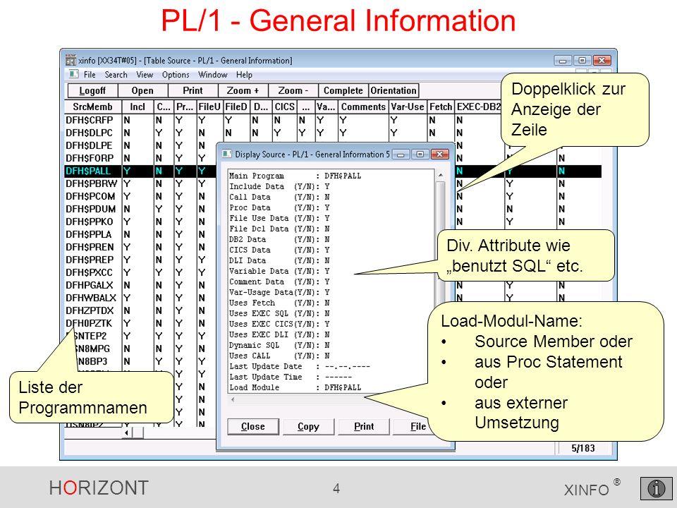 HORIZONT 4 XINFO ® PL/1 - General Information Liste der Programmnamen Div.