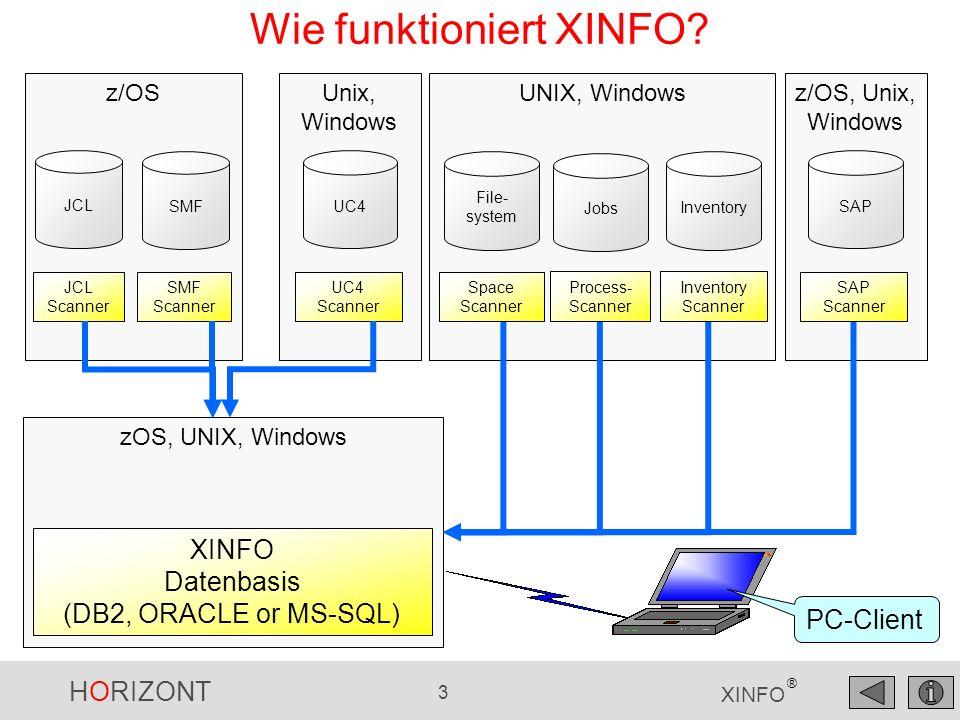 HORIZONT 44 XINFO ® Neu mit XINFO-UC4 3.4 Zeige die UC4-Docu bestimmter Jobs
