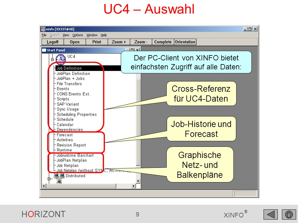 HORIZONT 20 XINFO ® UC4 – Runtime Barchart (Job History) Zeitachse Gelb: Aktivierung Grün: Laufzeit Rot: Error Anzahl aktive Jobs, Pläne, Filetransfe r etc.