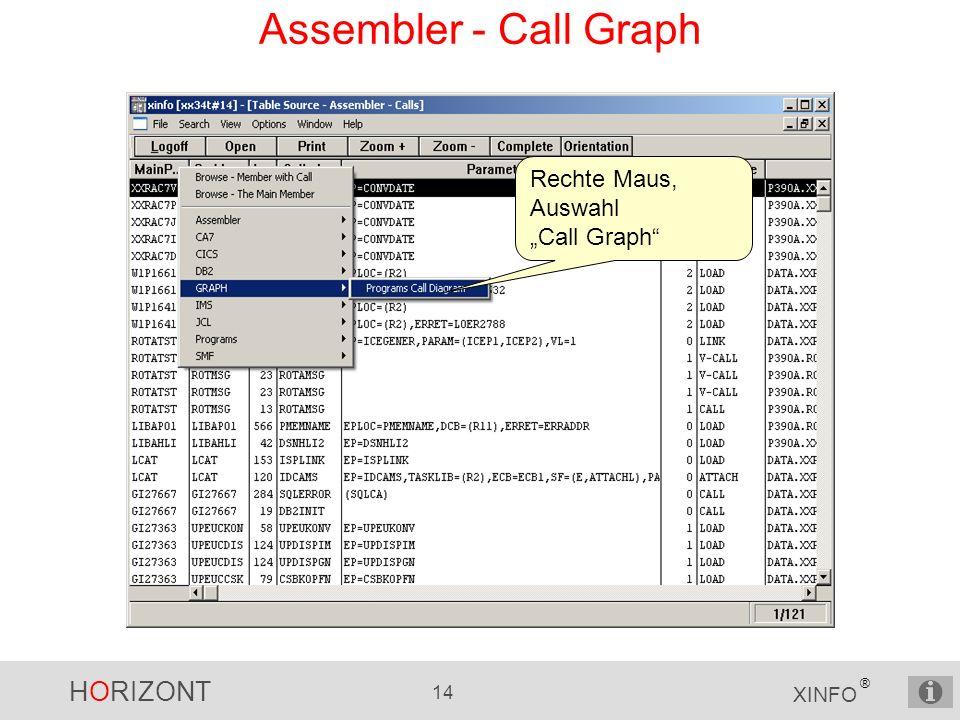 HORIZONT 14 XINFO ® Assembler - Call Graph Rechte Maus, Auswahl Call Graph