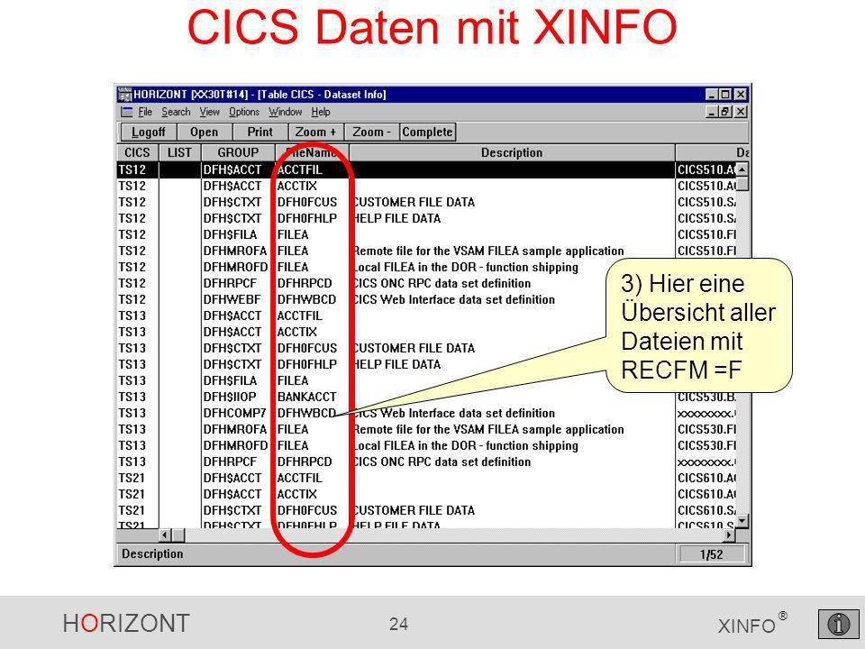 HORIZONT 24 XINFO ® CICS Daten mit XINFO 3) Hier eine Übersicht aller Dateien mit RECFM =F