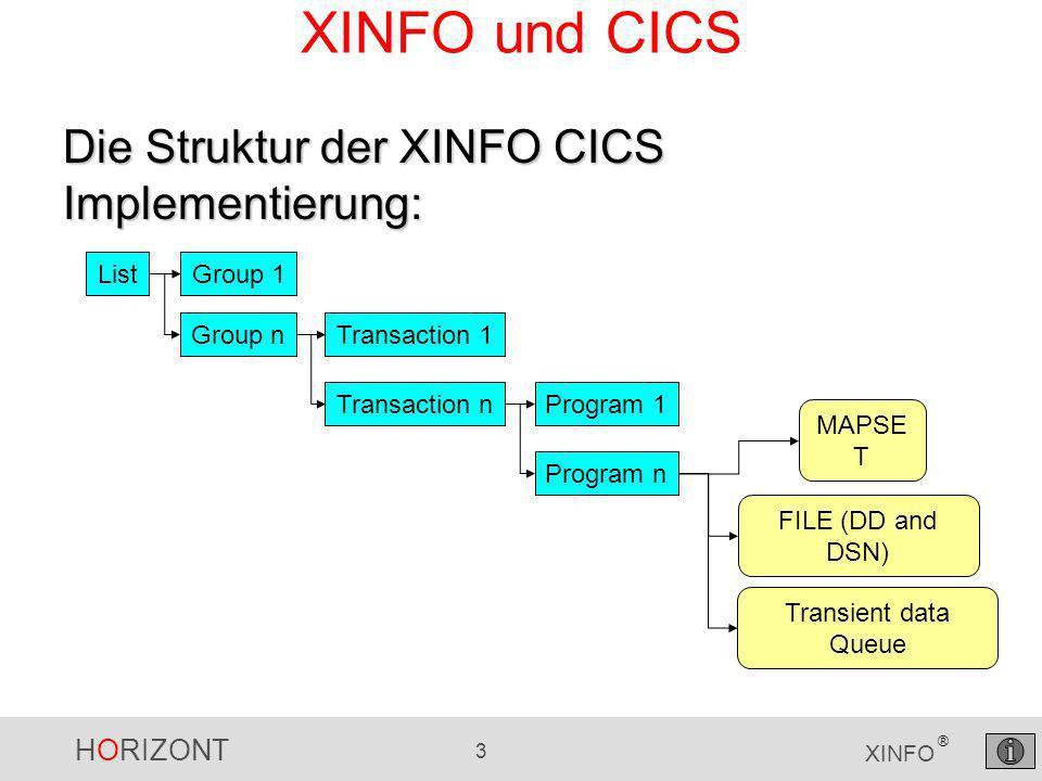 HORIZONT 14 XINFO ® CICS – Dateien 3. Bei Remote System Name NB (not blank) eingeben