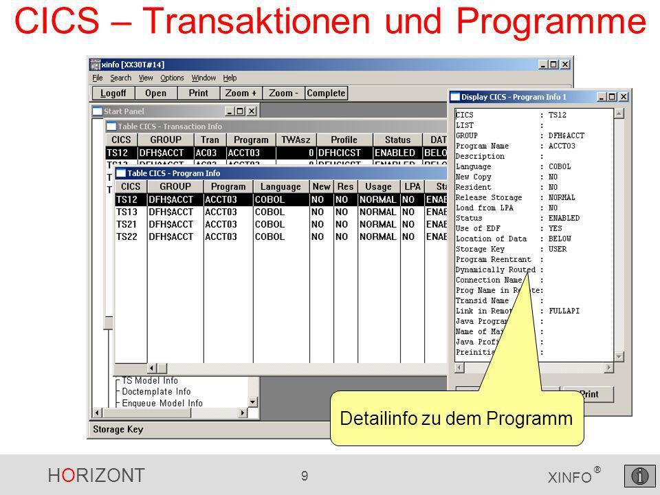 HORIZONT 10 XINFO ® CICS – Programme Welche PL1 oder COBOL Programme laufen unterhalb der 16M Linie.