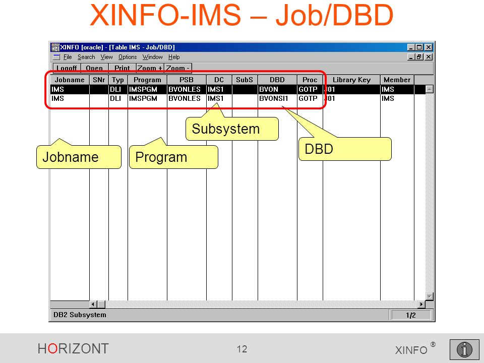 HORIZONT 12 XINFO ® XINFO-IMS – Job/DBD JobnameProgram Subsystem DBD