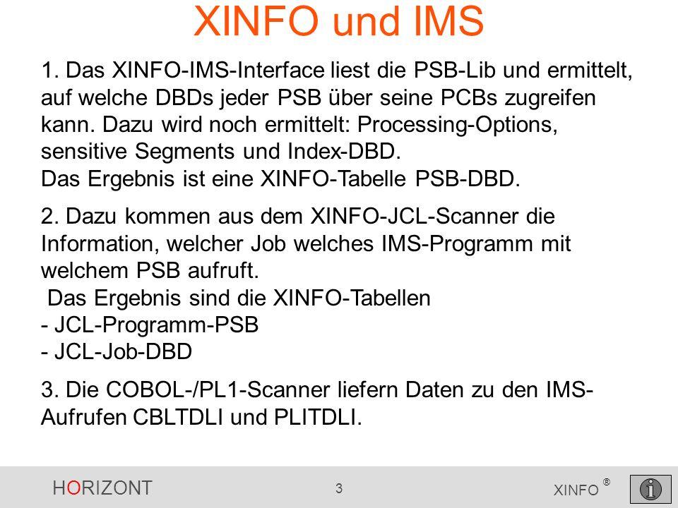 HORIZONT 14 XINFO ® DLI und Sprachen (Cobol, PL/1) Suche nach Programmen mit DLI-Aufrufen EXEC DLI