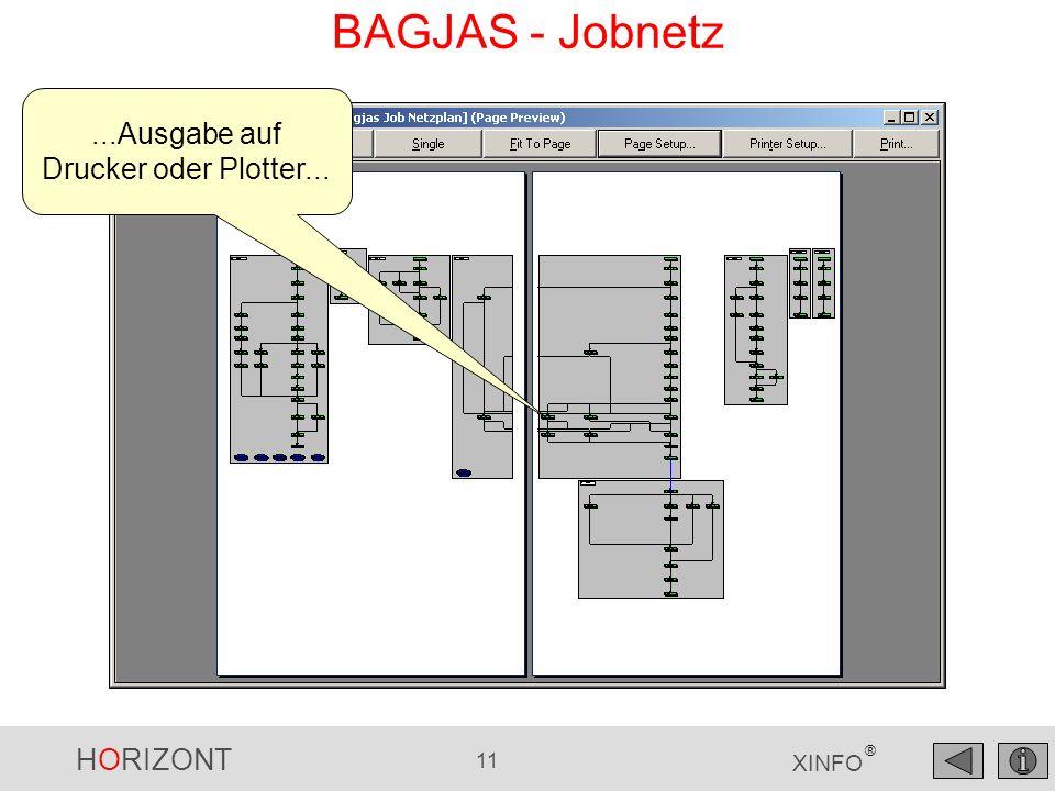 HORIZONT 11 XINFO ® BAGJAS - Jobnetz...Ausgabe auf Drucker oder Plotter...