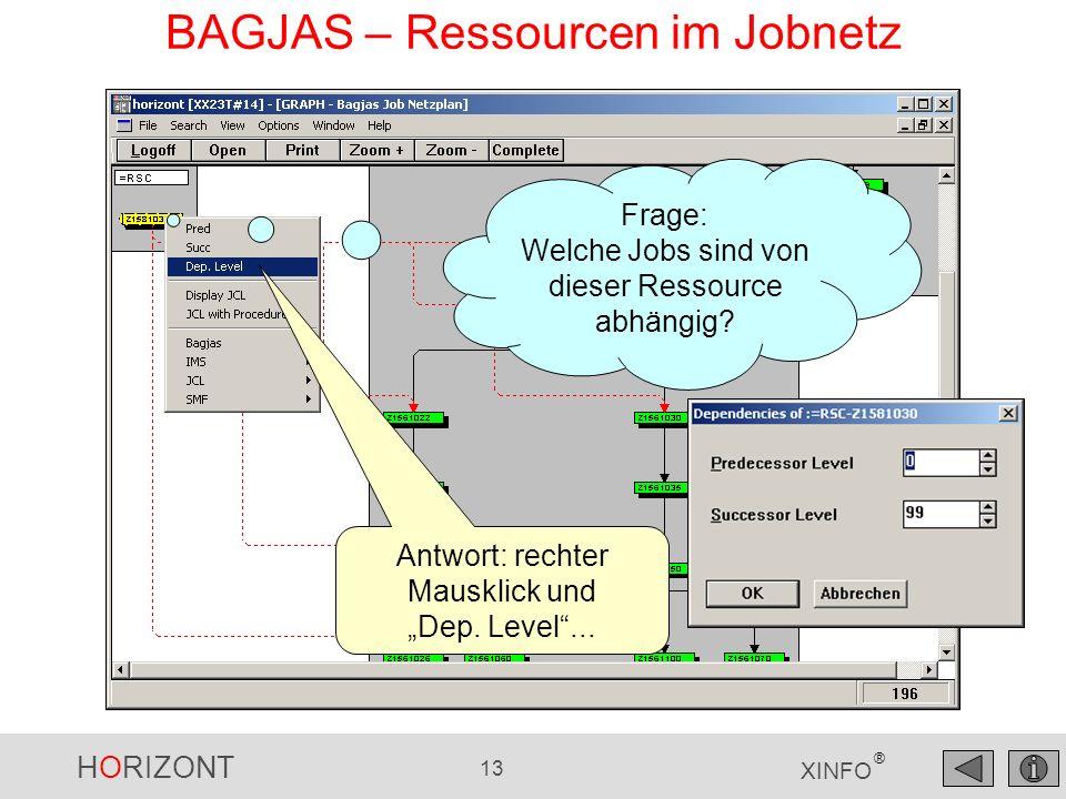 HORIZONT 13 XINFO ® BAGJAS – Ressourcen im Jobnetz Antwort: rechter Mausklick und Dep.