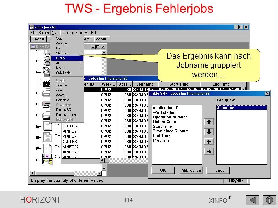 HORIZONT 114 XINFO ® Das Ergebnis kann nach Jobname gruppiert werden… TWS - Ergebnis Fehlerjobs