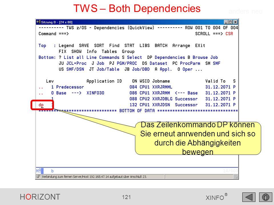 HORIZONT 121 XINFO ® TWS – Both Dependencies anders neu Das Zeilenkommando DP können Sie erneut anrwenden und sich so durch die Abhängigkeiten bewegen