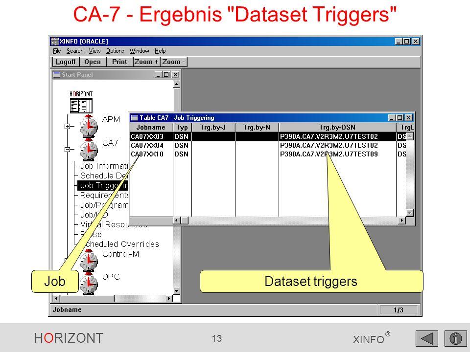 HORIZONT 13 XINFO ® Job Dataset triggers CA-7 - Ergebnis