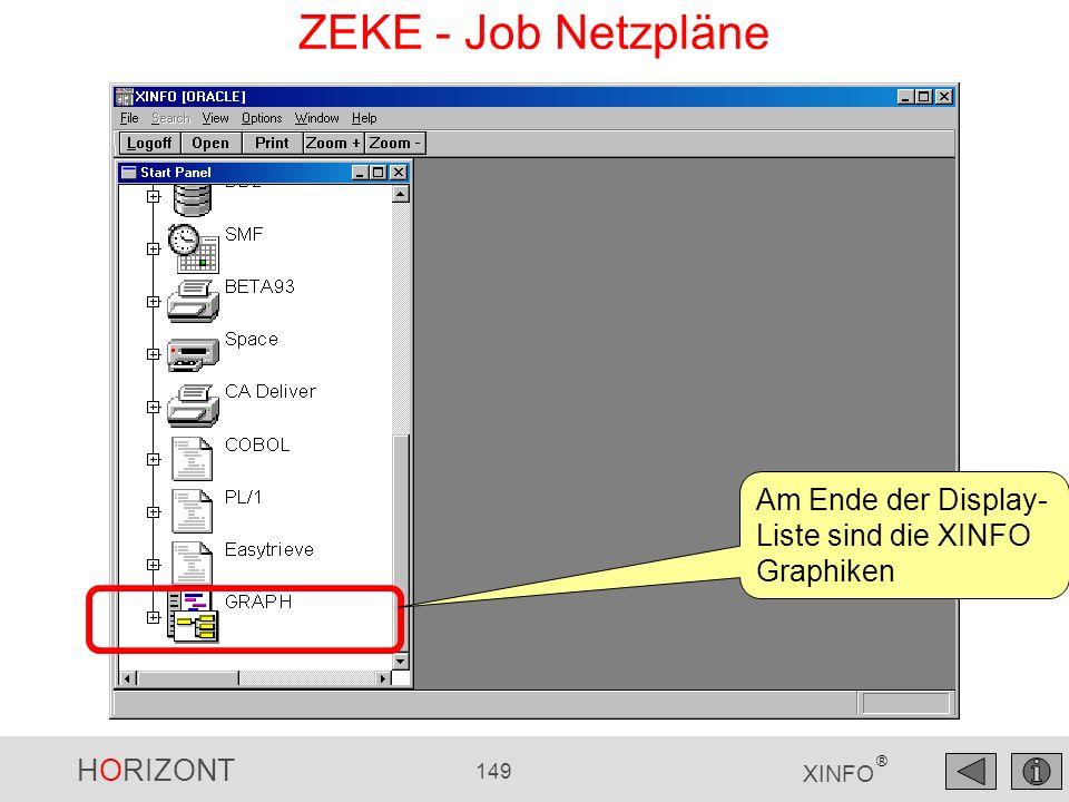 HORIZONT 149 XINFO ® Am Ende der Display- Liste sind die XINFO Graphiken ZEKE - Job Netzpläne