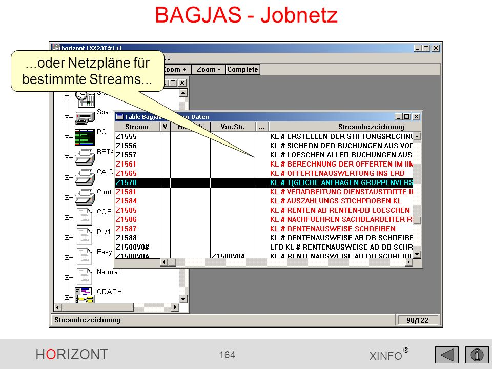 HORIZONT 164 XINFO ® BAGJAS - Jobnetz...oder Netzpläne für bestimmte Streams...